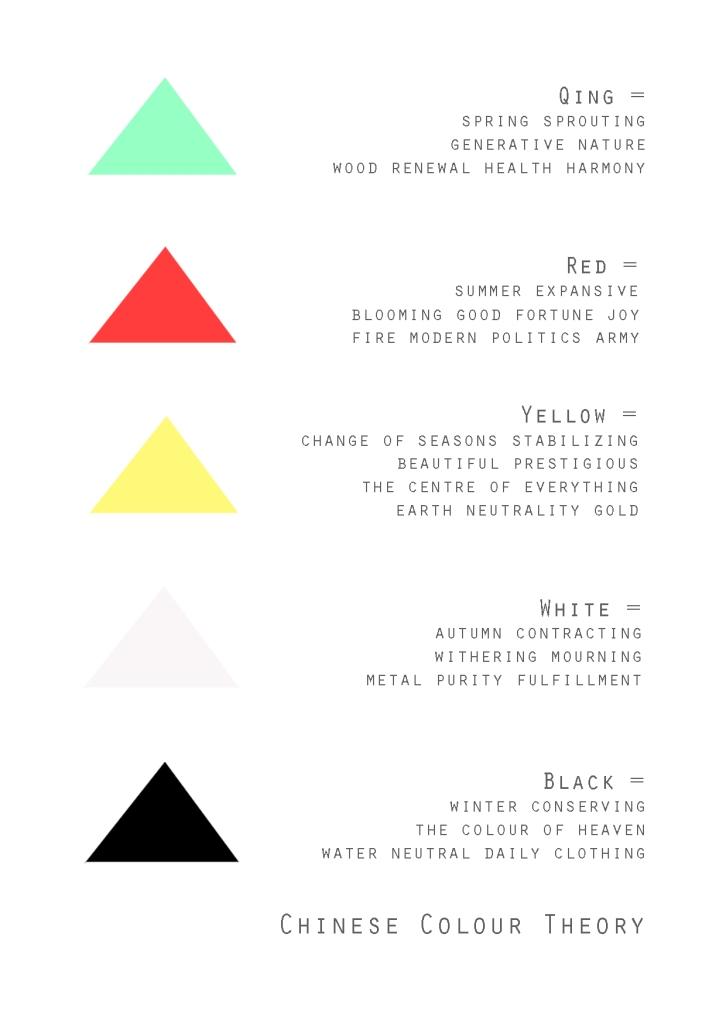 joannalayla chinese triangle code