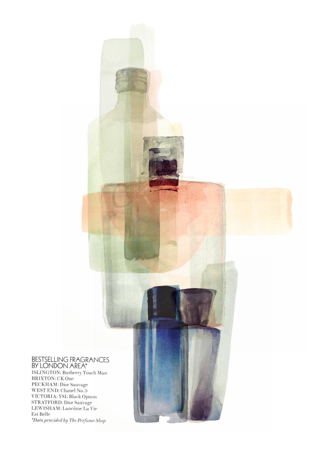 3. joannalayla_perfume_structure_3